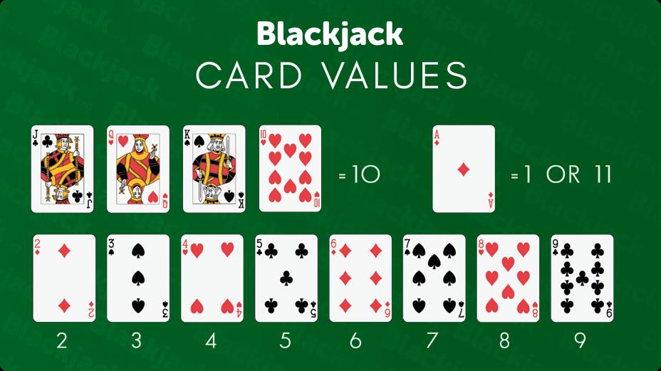 Powerball vinnare blackjack 14481