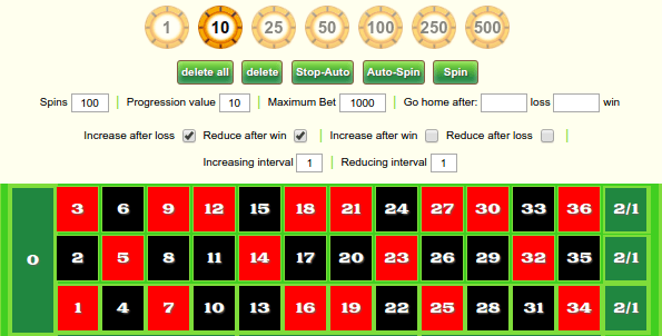 Free roulette 24770