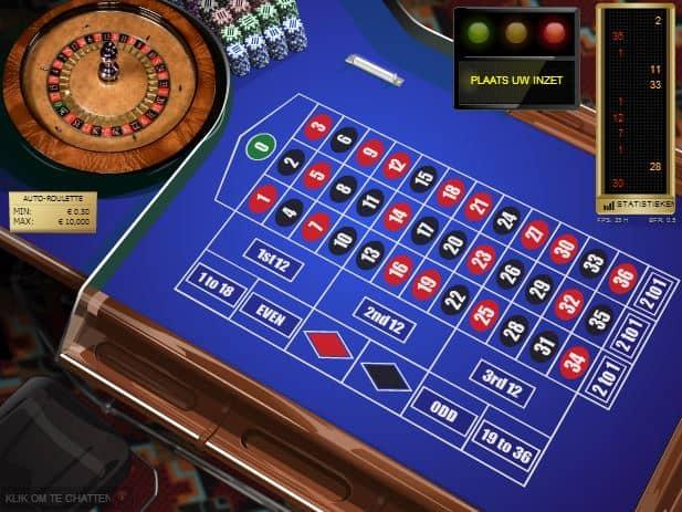 Amerikansk roulette spel 16017