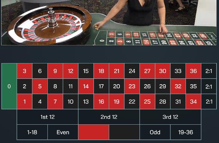 Table games casino med 59005