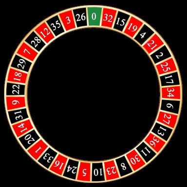 Roulette wheel simulator nätcasino 19529