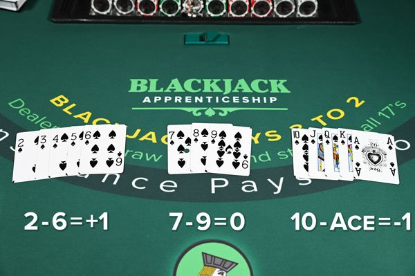 Blackjack counting cards quick 61286