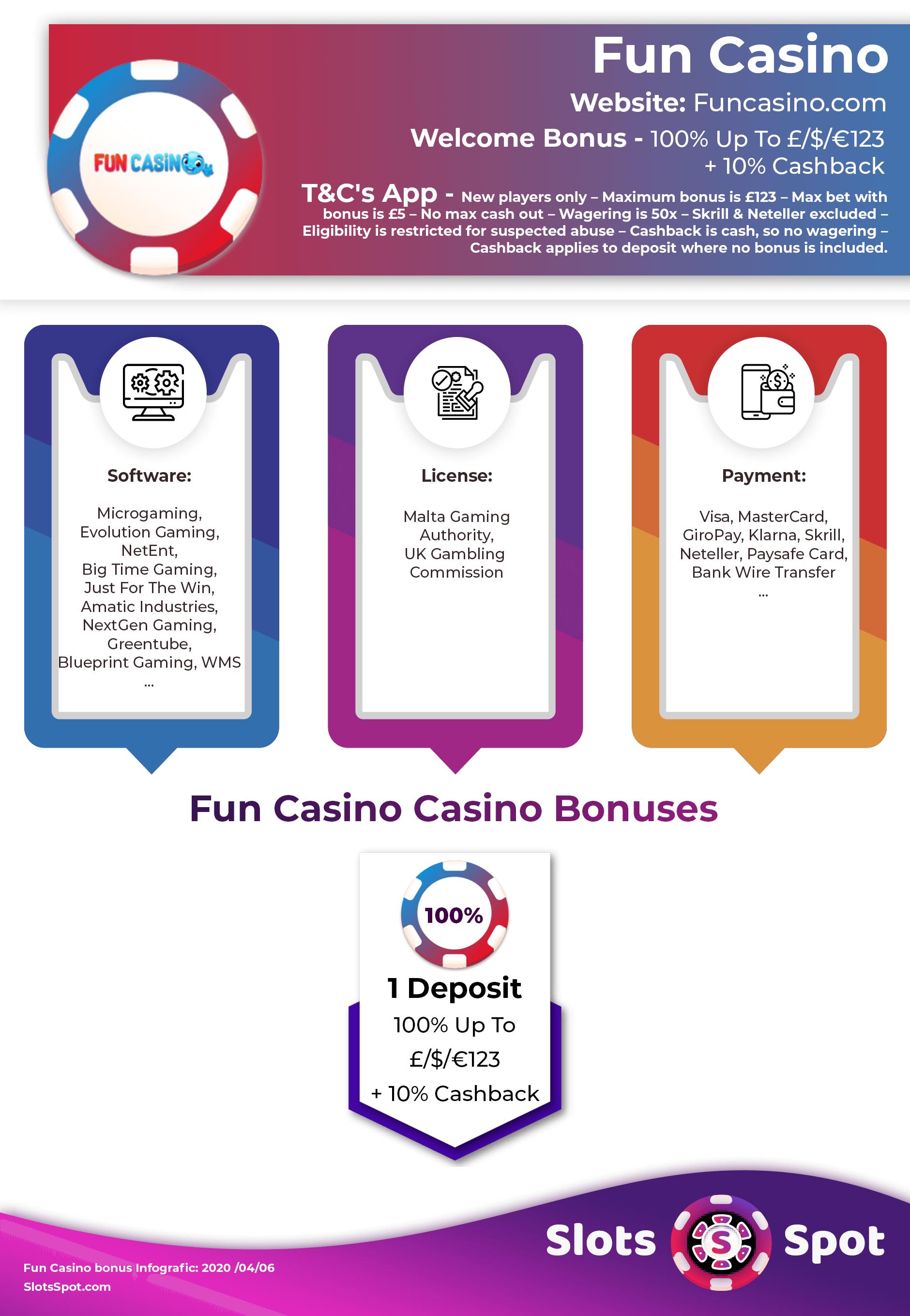 Bonus code fun 39146