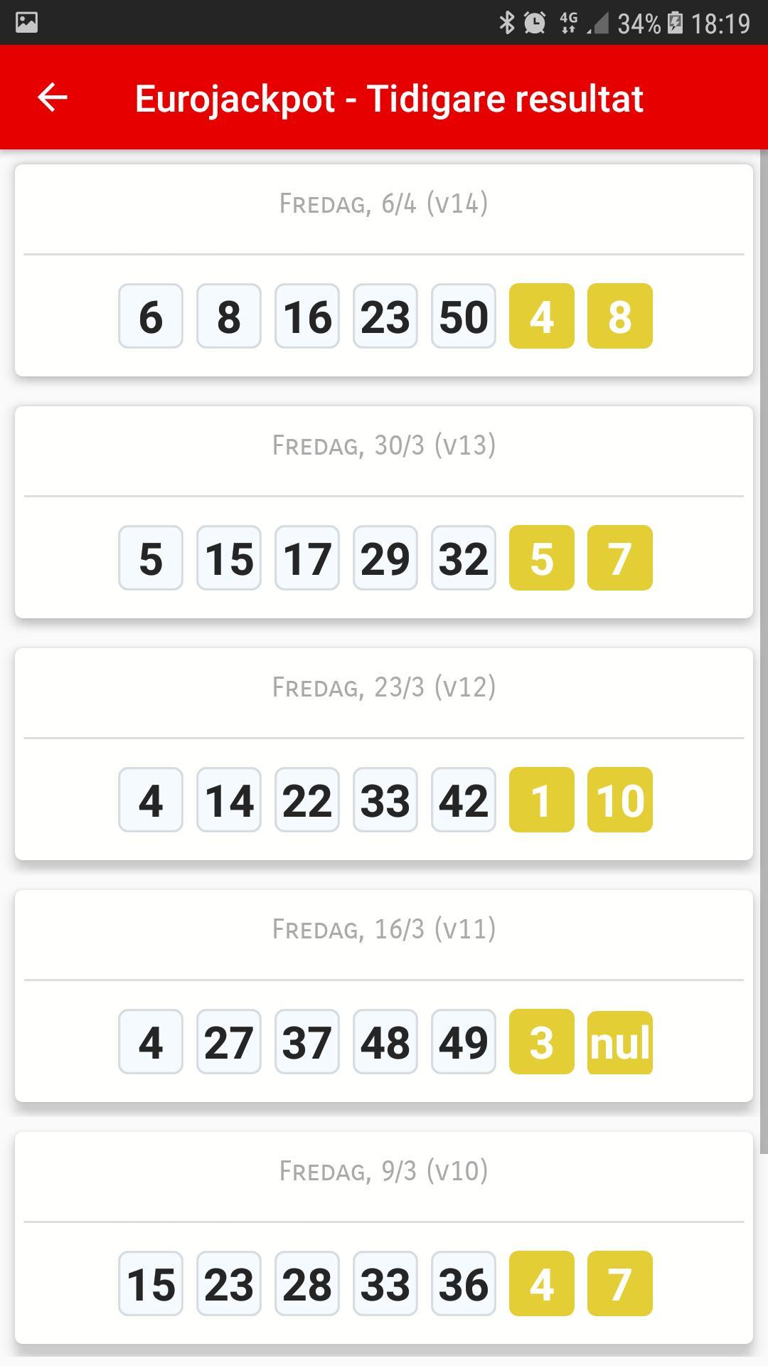 Eurojackpot resultat fredag hel 57624