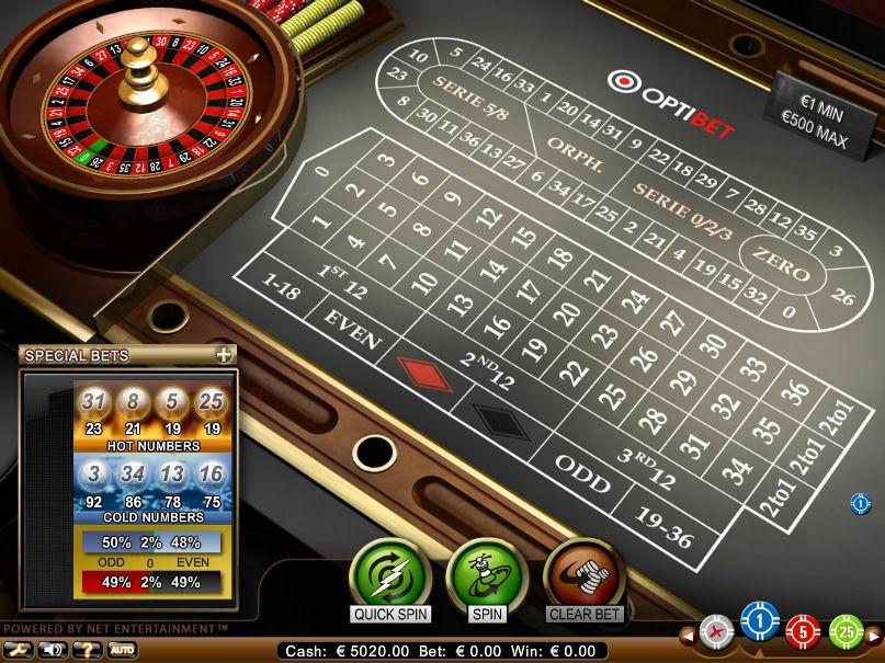 Roulette innehåller speltips Optibet 16259